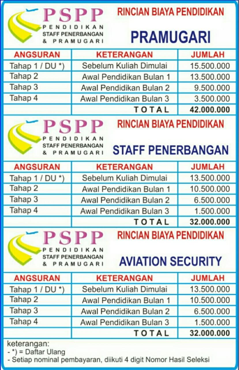Biaya Sekolah Pramugari
